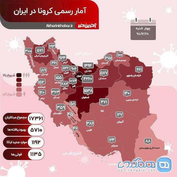 کرونا 30 روز پس از حضور در ایران؛ بیش از 17 هزار مبتلا و 1100 کشته